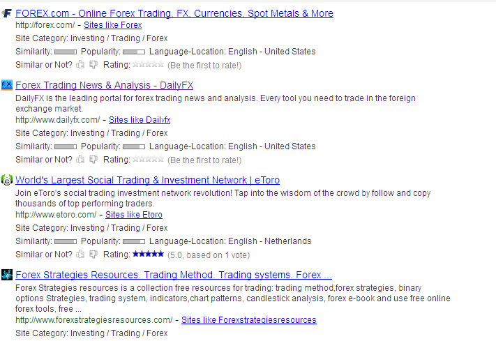 similar site search results
