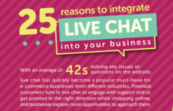 live chat e-commerce facts